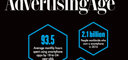 Mobile Advertising Trends