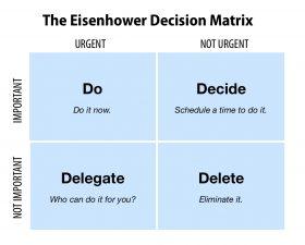 Strategic vs. Reactive.